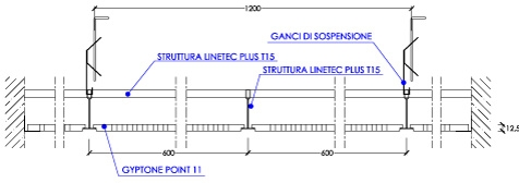 CSP GYPTONE POINT 11 - Bordo E 15