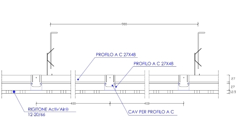 CSP RIGITONE Activ Air® 12-20-66